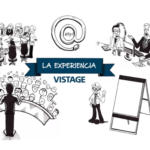 Vistage - 5 creencias